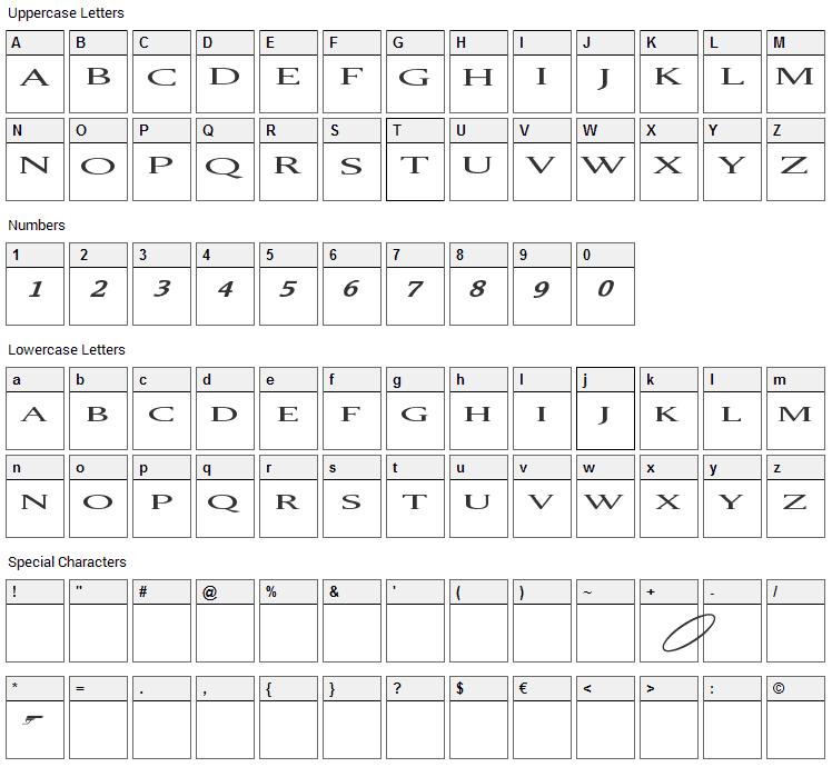 007 GoldenEye Font Character Map