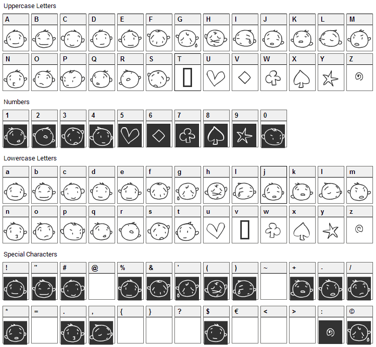 20Faces Font Character Map