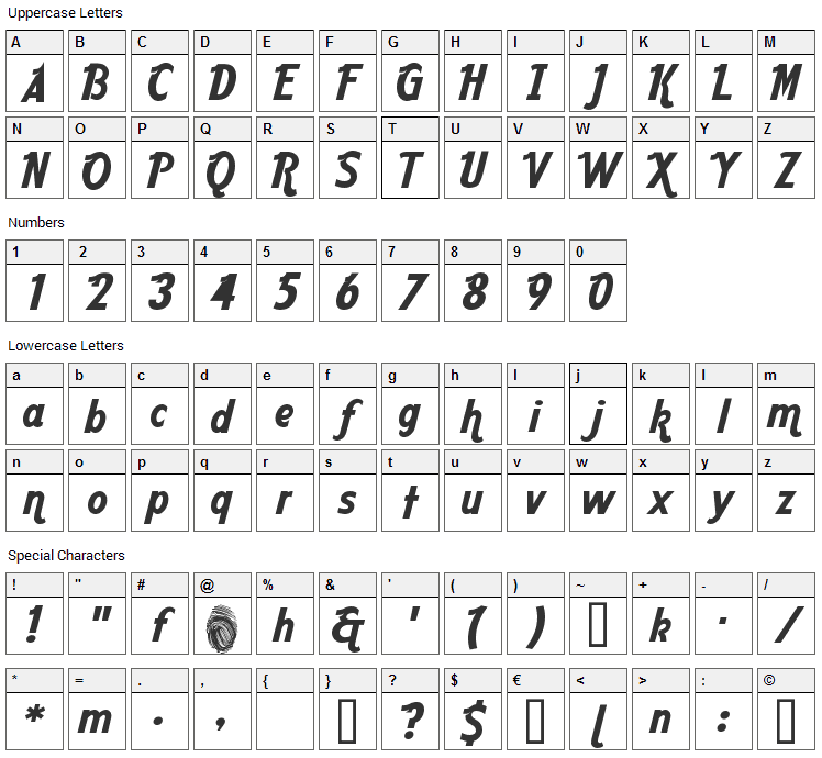 Aardvark Cafe Font Character Map