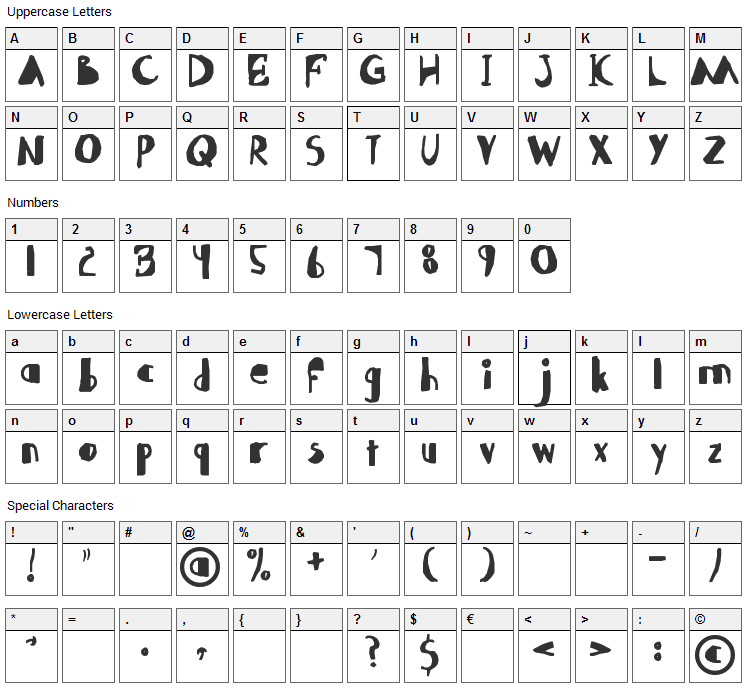 Abdomentality Font Character Map