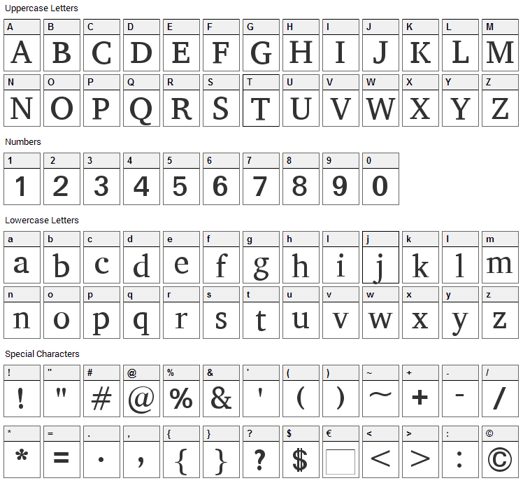 Abyssinica Font Character Map