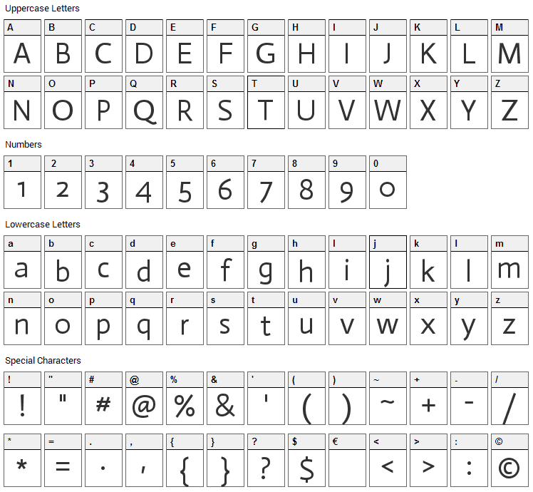 Actor Font Character Map