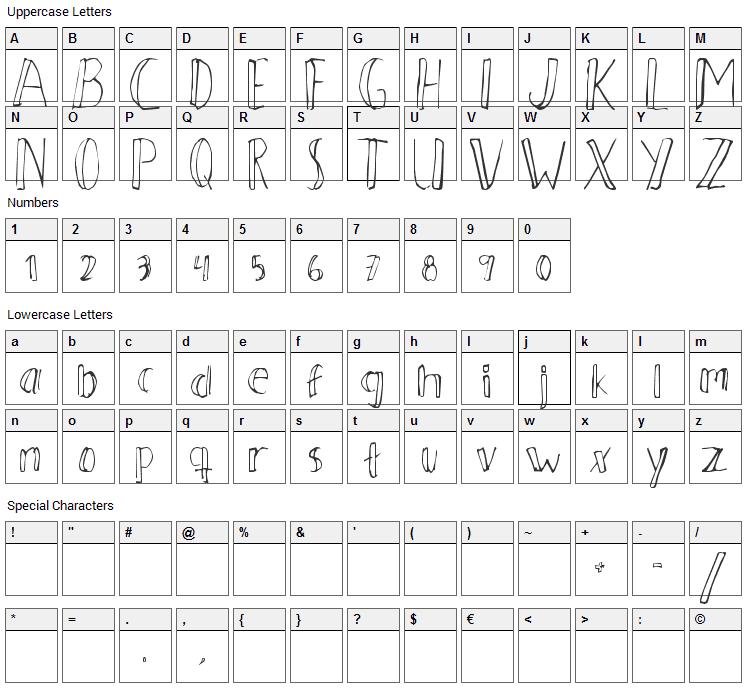 Ahnberg Font Character Map
