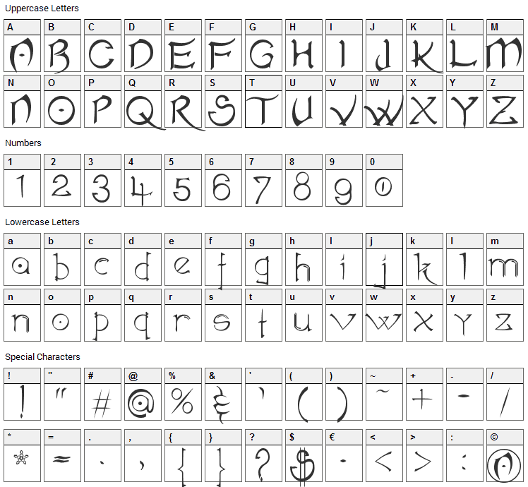 Akvaleir Font Character Map
