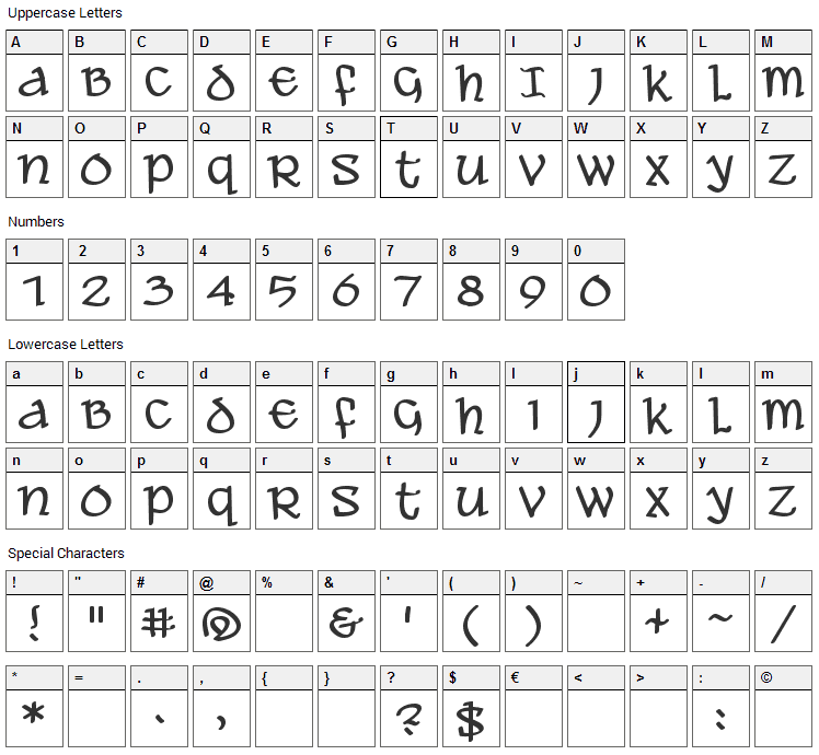 Ale and Wenches Font Character Map