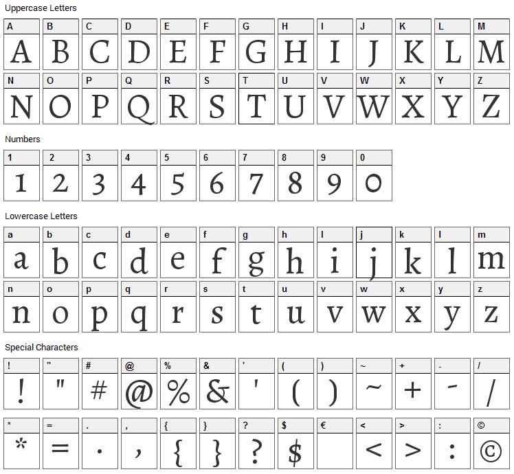 Alegreya Font Character Map