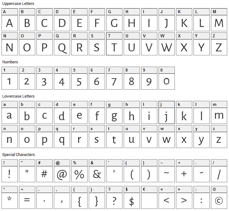 Alegreya Sans Font Character Map