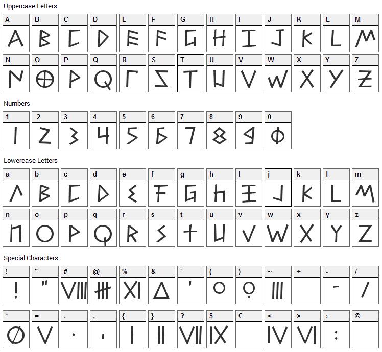 Alfabetix Font Character Map