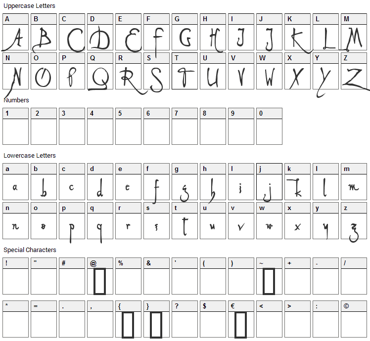 Alleghieri Font Character Map