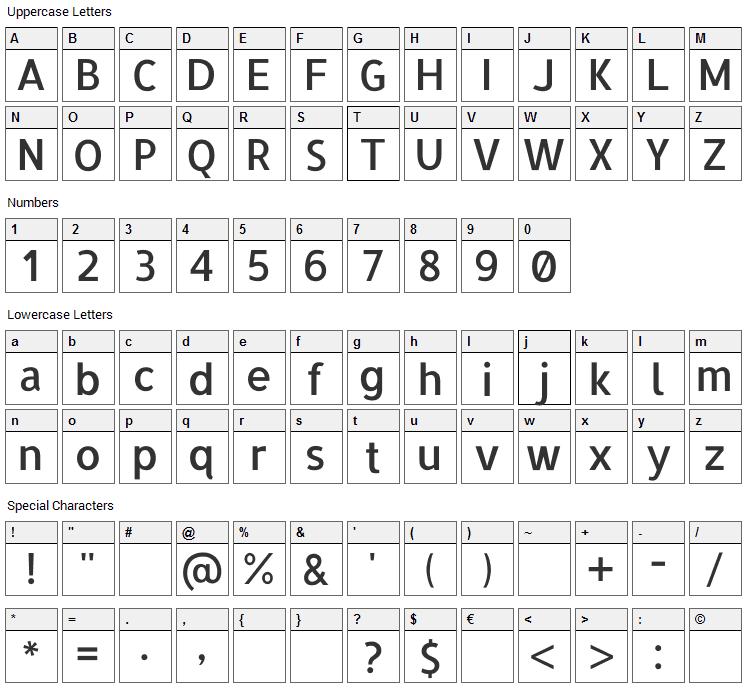 Allerta Font Character Map