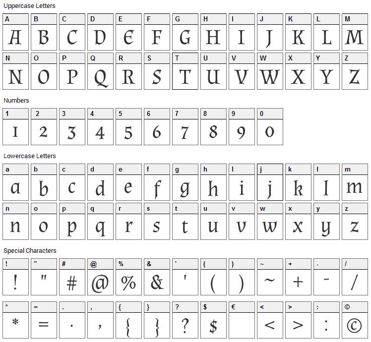 Almendra Font Character Map