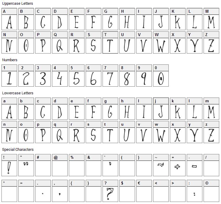 Always Joking Font Character Map