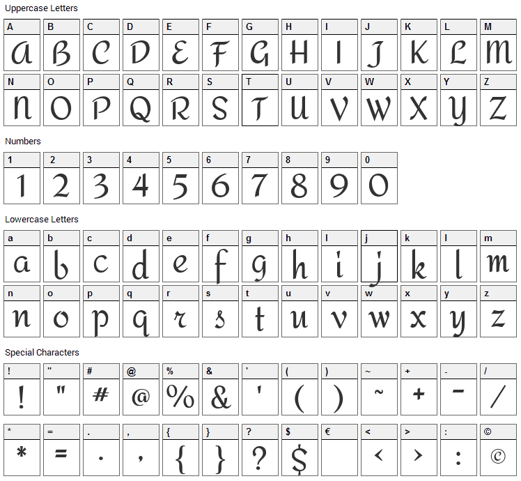 Amita Font Character Map