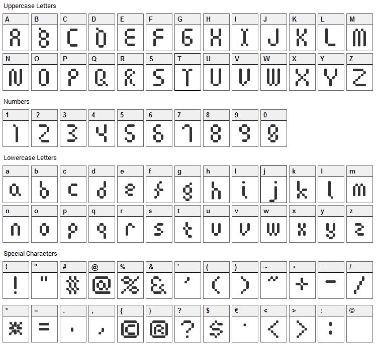 Amoebic Font Character Map