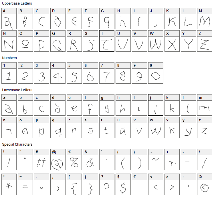 AnAlphaBetism Font Character Map