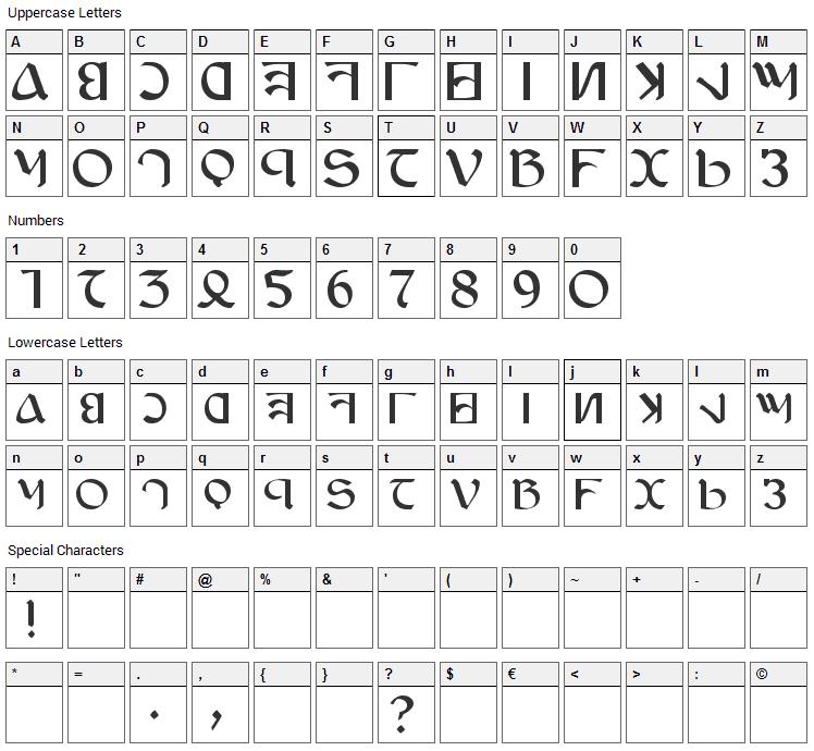 Anayanka Font Character Map