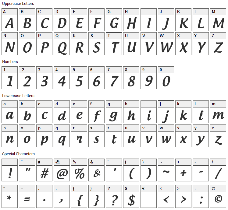 Androgyne Font Character Map
