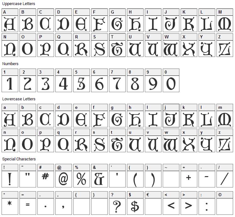 Aneirin Font Character Map