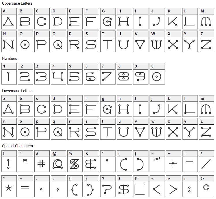 Anglo Celestial Font Character Map