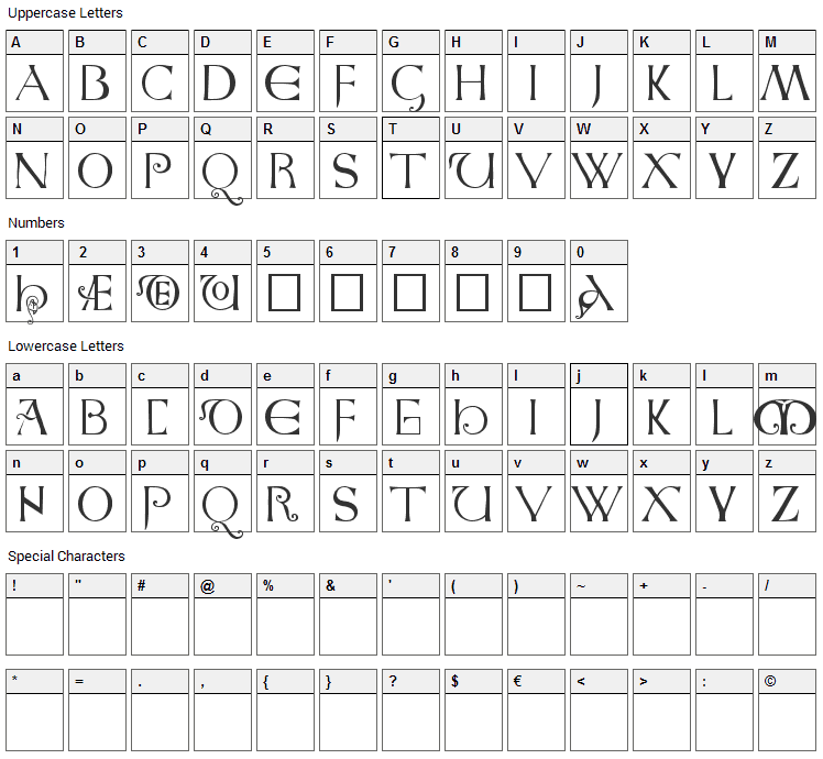Anglo Saxon Font Character Map
