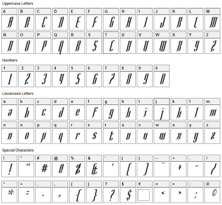 Anglo Ysgarth Font Character Map