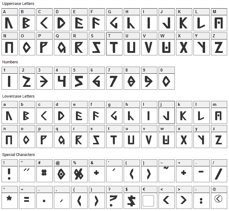 Anglorunic Font Character Map