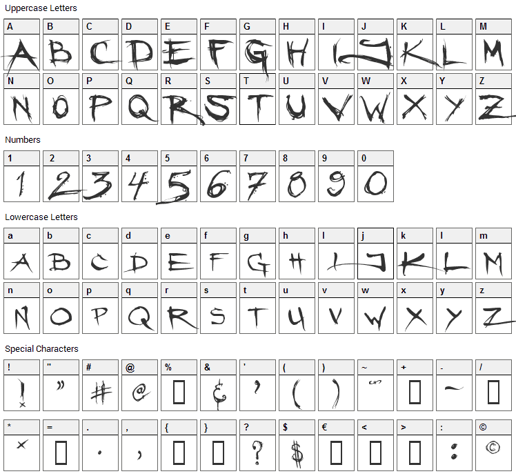 Angryblue Font Character Map