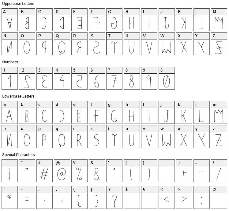 Anomalias Font Character Map