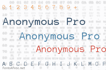 Anonymous Pro Font