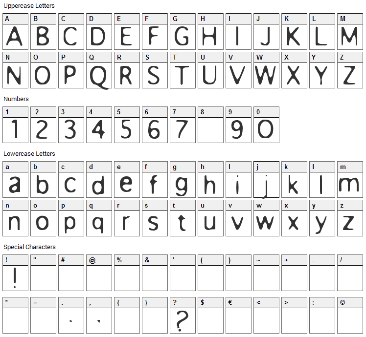 Anorexia Font Character Map