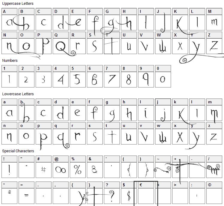 Anywhere Font Character Map