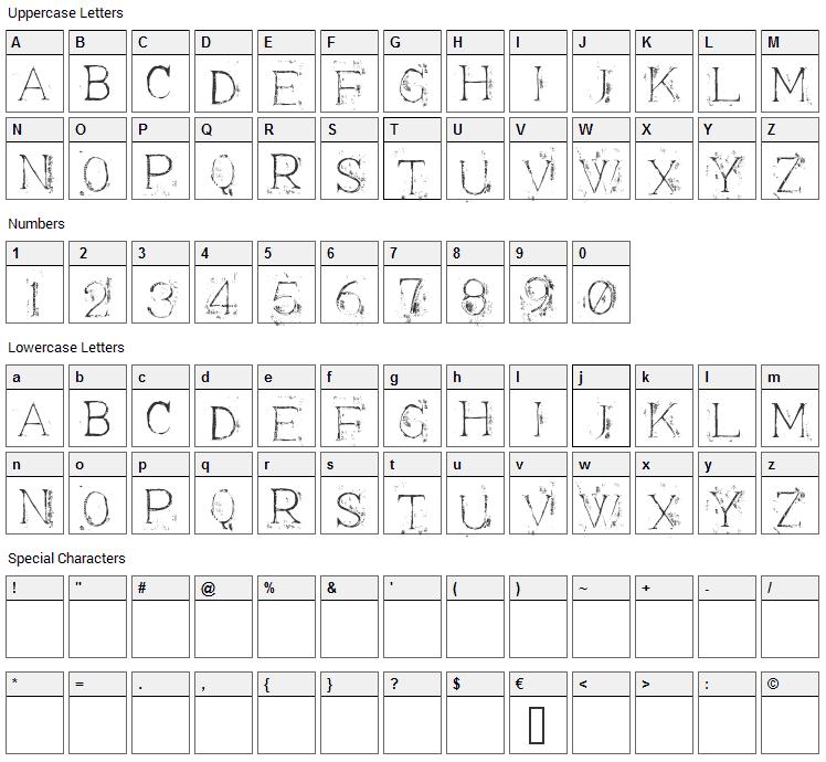 Appendix 3 Font Character Map