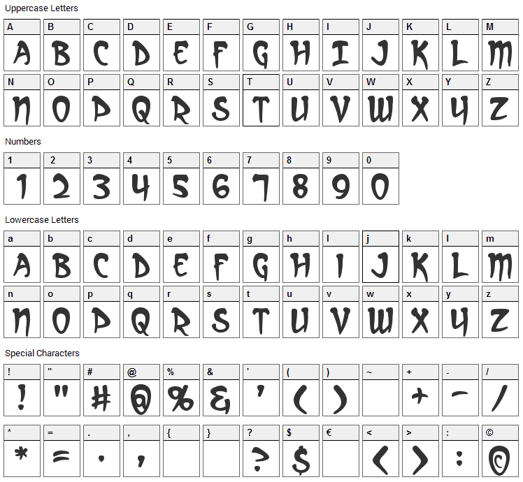 Arcanum Font Character Map