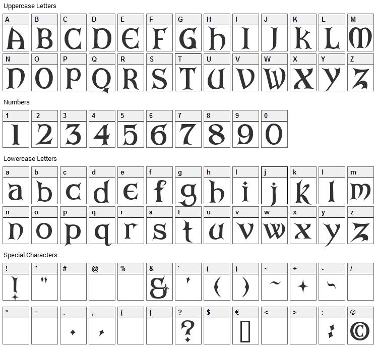 Arkham Font Character Map