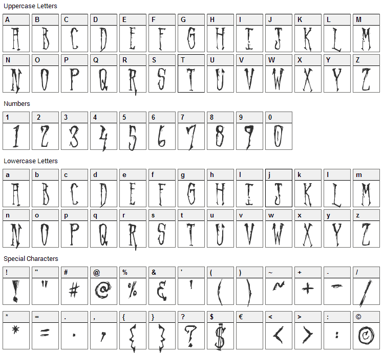 Arvigo Font Character Map