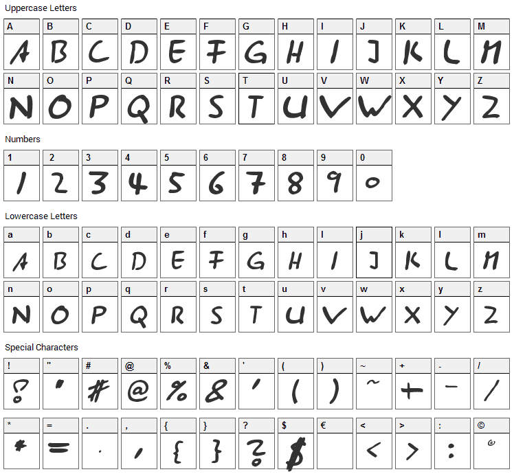 AST285 Font Character Map
