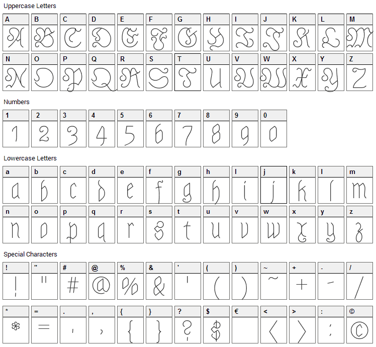 Astloch Font Character Map