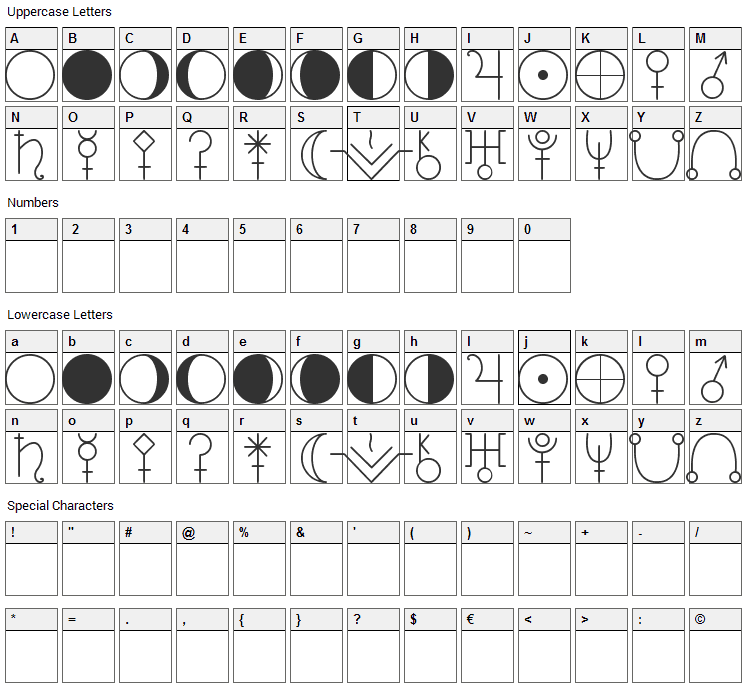 Astology Astrological Font Character Map