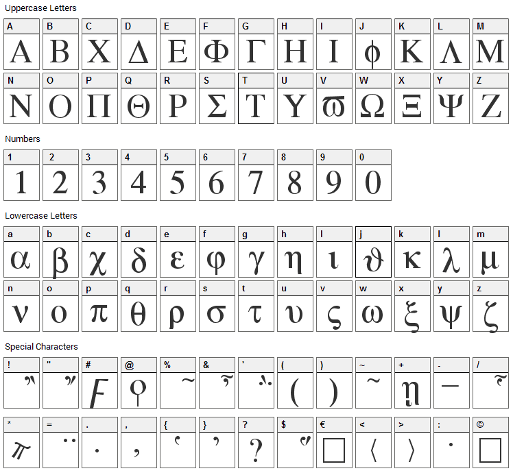 Atene Font Character Map