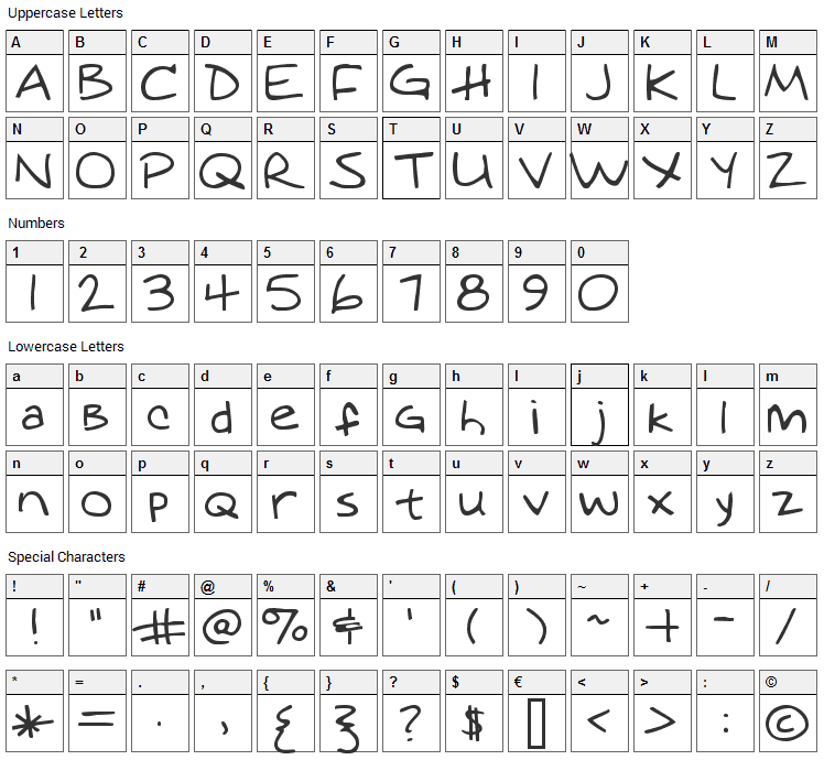 Augie Font Character Map