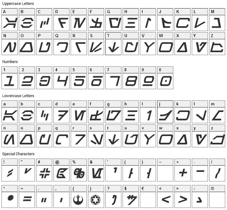 Aurebesh Font Character Map