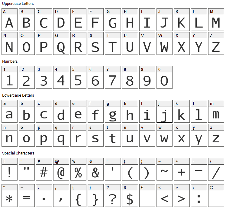 Aurulent Sans Mono Font Character Map