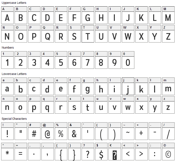 Autoradiographic Font Character Map