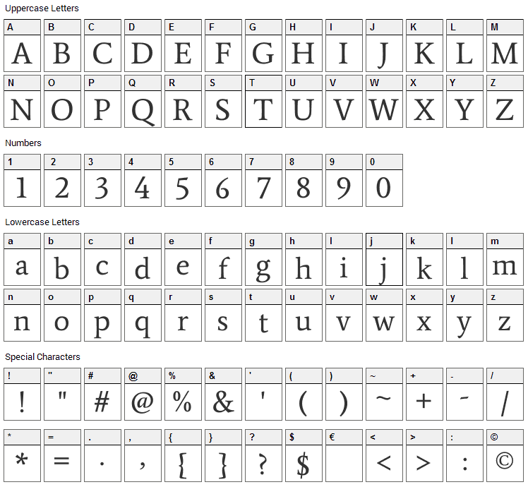Average Font Character Map