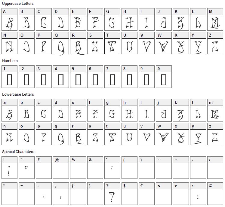 Bad Acid Font Character Map
