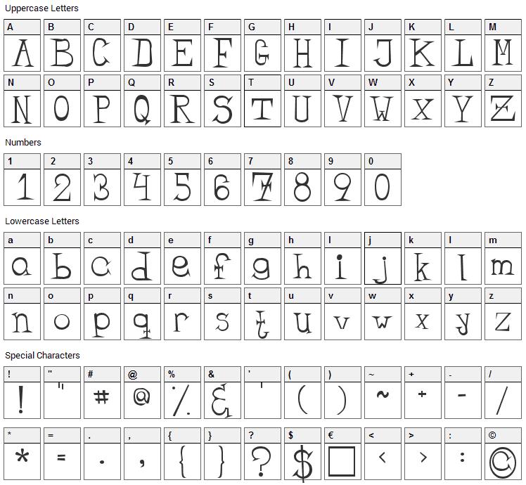 Bandit Font Character Map