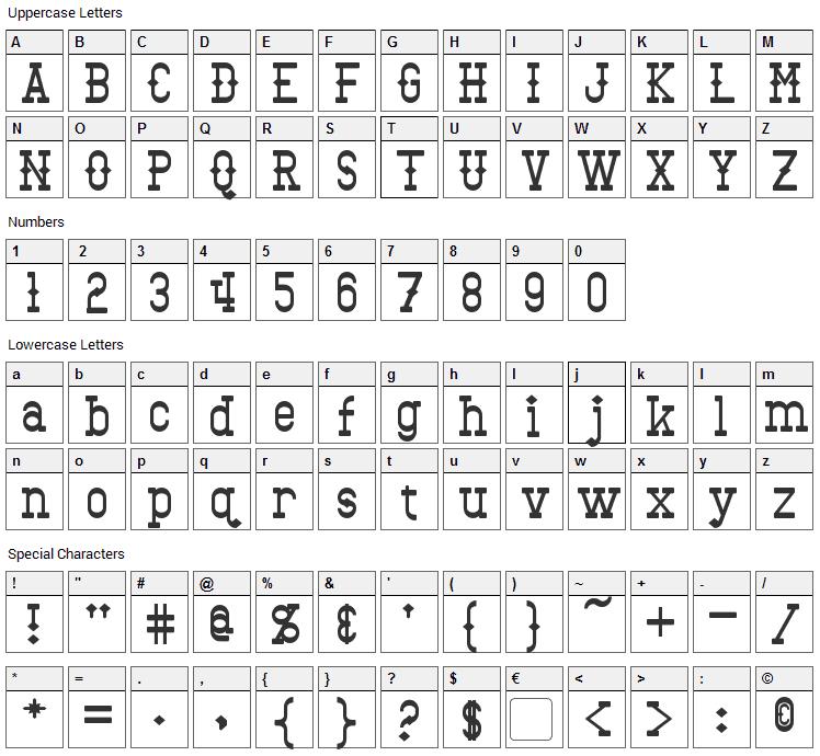 Bantorain Font Character Map