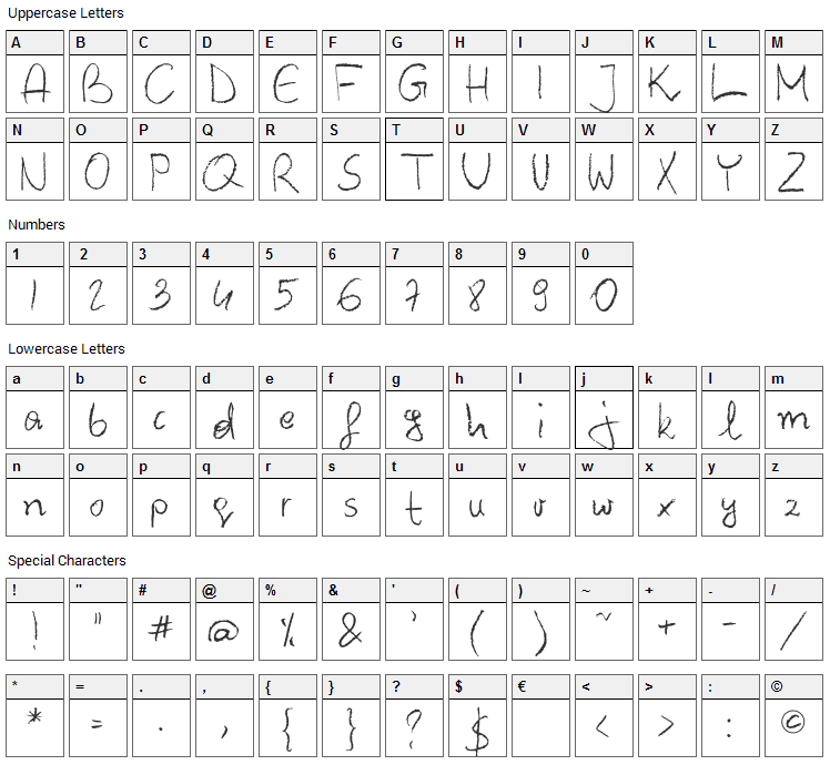 Barbarjowe Pisanie Font Character Map