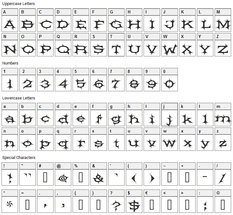 Barbecue Font Character Map