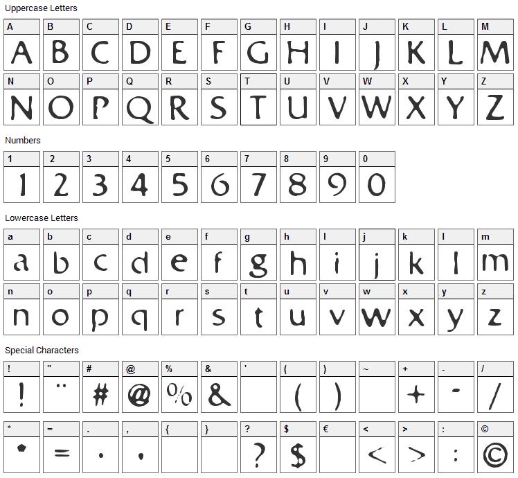 Bastard Font Character Map